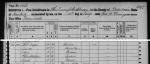 Ollie V Kring 1860 Fed Cen Blog