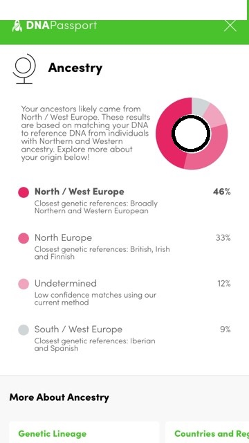 Ancestry DNAPP